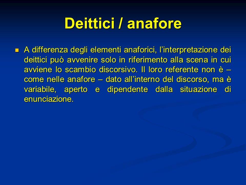 Deittici / anafore A differenza degli elementi anaforici, linterpretazione dei deittici può avvenire solo in riferimento alla scena in cui avviene lo