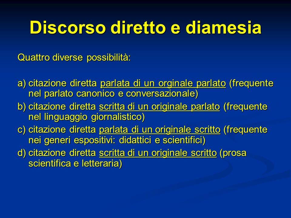 Discorso diretto e diamesia Quattro diverse possibilità: a)citazione diretta parlata di un orginale parlato (frequente nel parlato canonico e conversa