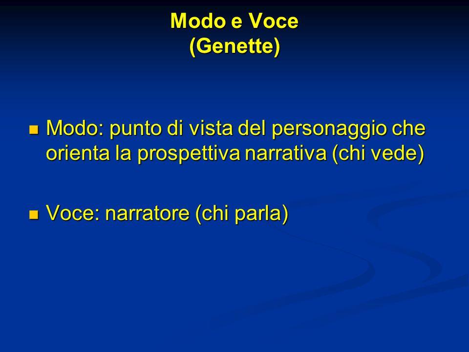 Modo e Voce (Genette) Modo: punto di vista del personaggio che orienta la prospettiva narrativa (chi vede) Modo: punto di vista del personaggio che or