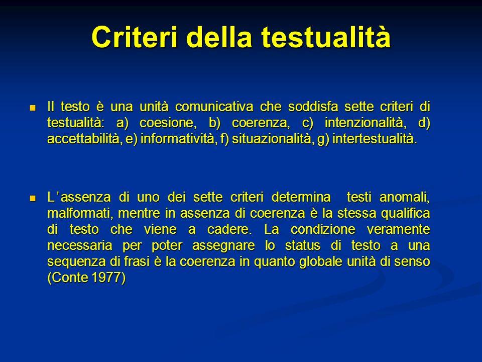 Criteri della testualità Il testo è una unità comunicativa che soddisfa sette criteri di testualità: a) coesione, b) coerenza, c) intenzionalità, d) accettabilità, e) informatività, f) situazionalità, g) intertestualità.