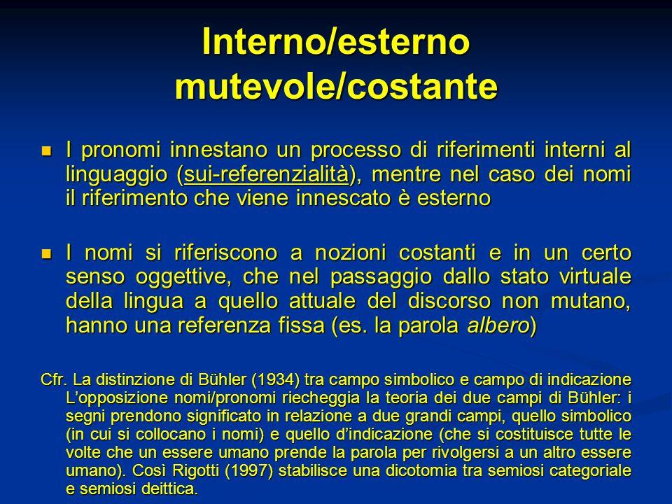 Il noi nel modello del contatto: Il noi nel modello del contatto: Mussolini, Il primo anniversario della marcia su Roma, 28 ottobre 1923: Camicie Nere.