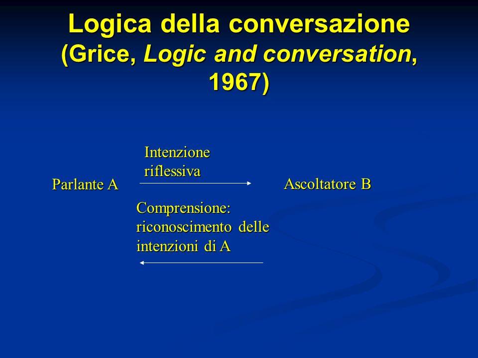 Logica della conversazione (Grice, Logic and conversation, 1967) Parlante A Ascoltatore B Intenzione riflessiva Comprensione: riconoscimento delle int