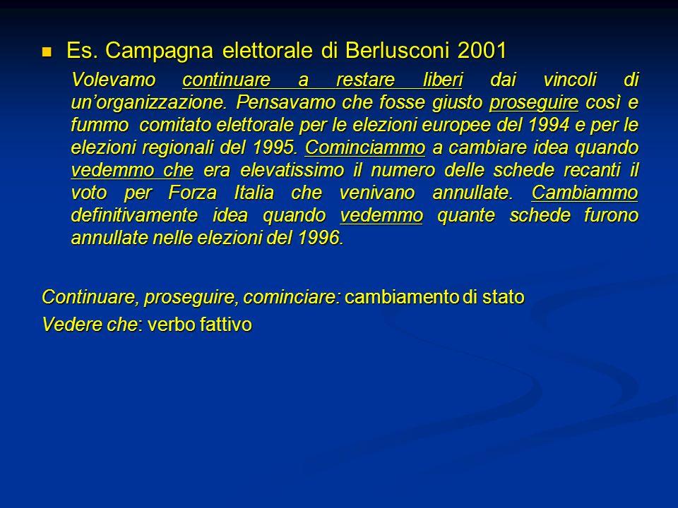 Es. Campagna elettorale di Berlusconi 2001 Es. Campagna elettorale di Berlusconi 2001 Volevamo continuare a restare liberi dai vincoli di unorganizzaz