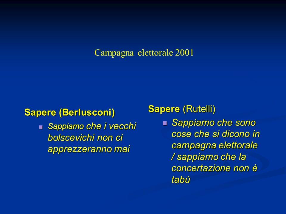 Sapere (Berlusconi) Sappiamo che i vecchi bolscevichi non ci apprezzeranno mai Sappiamo che i vecchi bolscevichi non ci apprezzeranno mai Sapere (Rute