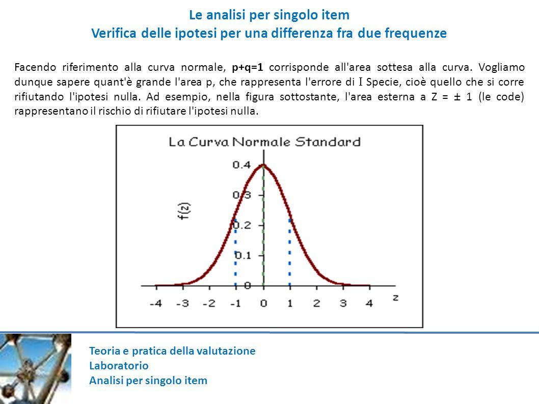 Teoria e pratica della valutazione Laboratorio Analisi per singolo item Le analisi per singolo item Verifica delle ipotesi per una differenza fra due