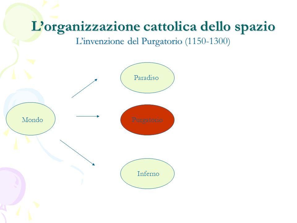 Mondo Paradiso Purgatorio Inferno Lorganizzazione cattolica dello spazio Linvenzione del Purgatorio Lorganizzazione cattolica dello spazio Linvenzione del Purgatorio (1150-1300)