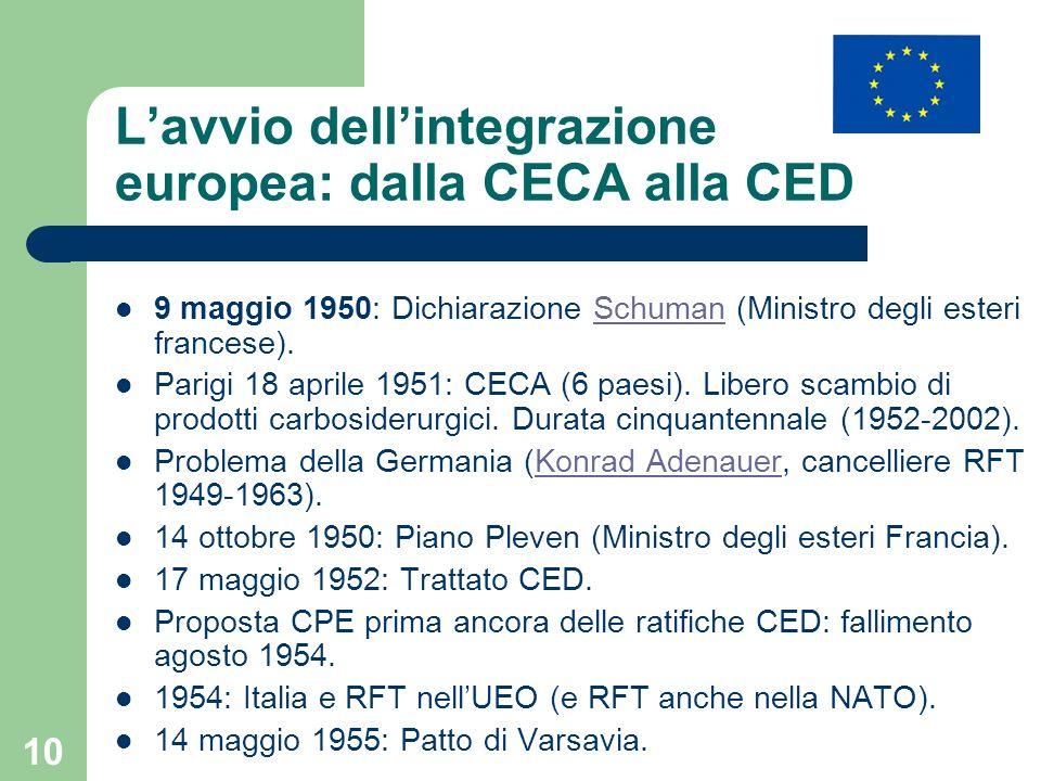 10 Lavvio dellintegrazione europea: dalla CECA alla CED 9 maggio 1950: Dichiarazione Schuman (Ministro degli esteri francese).Schuman Parigi 18 aprile