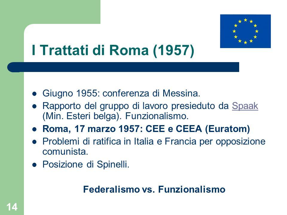 14 I Trattati di Roma (1957) Giugno 1955: conferenza di Messina. Rapporto del gruppo di lavoro presieduto da Spaak (Min. Esteri belga). Funzionalismo.