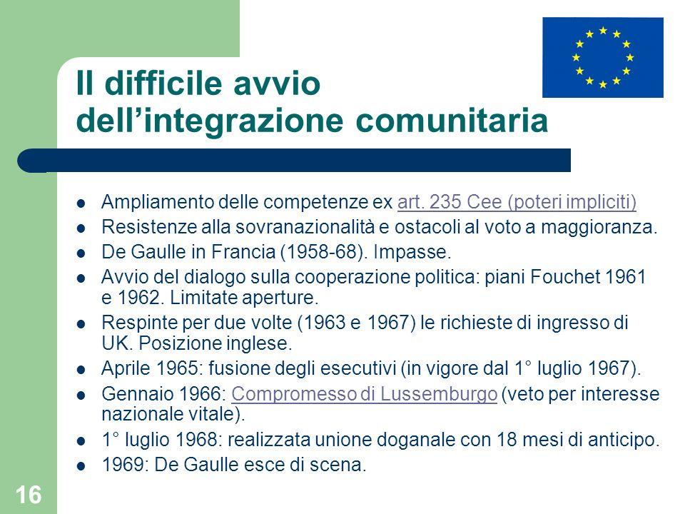 16 Il difficile avvio dellintegrazione comunitaria Ampliamento delle competenze ex art. 235 Cee (poteri impliciti)art. 235 Cee (poteri impliciti) Resi
