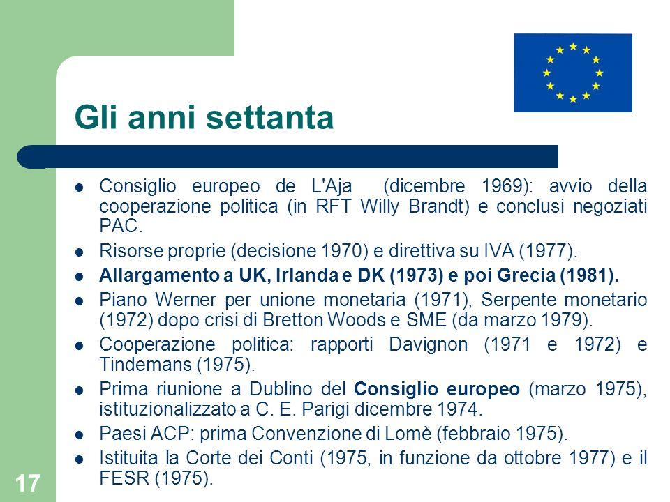 17 Gli anni settanta Consiglio europeo de L Aja (dicembre 1969): avvio della cooperazione politica (in RFT Willy Brandt) e conclusi negoziati PAC.