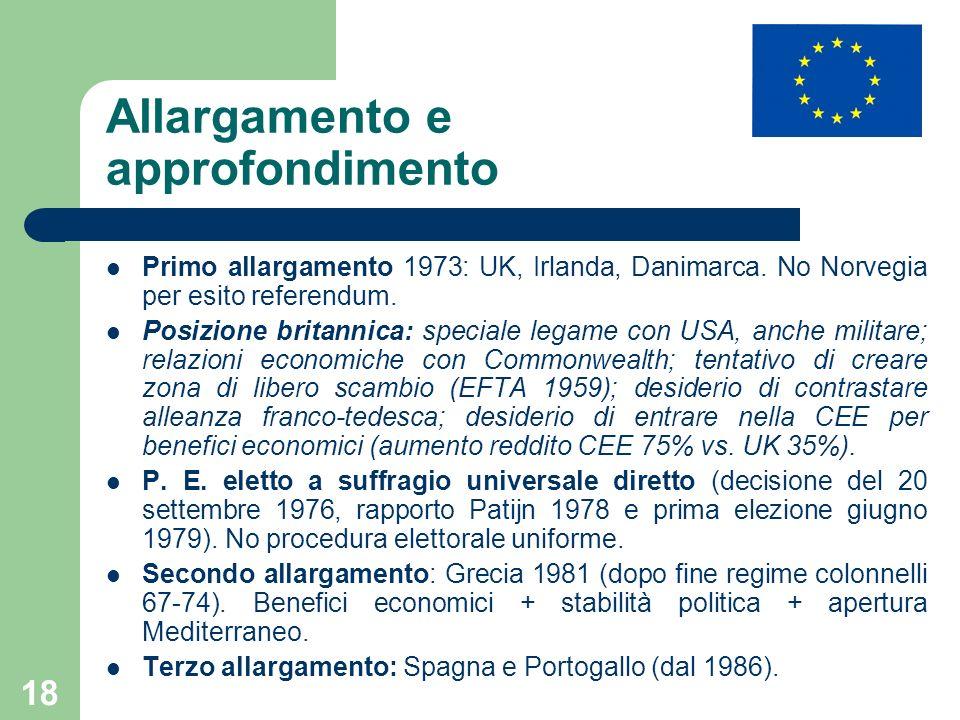 18 Allargamento e approfondimento Primo allargamento 1973: UK, Irlanda, Danimarca. No Norvegia per esito referendum. Posizione britannica: speciale le