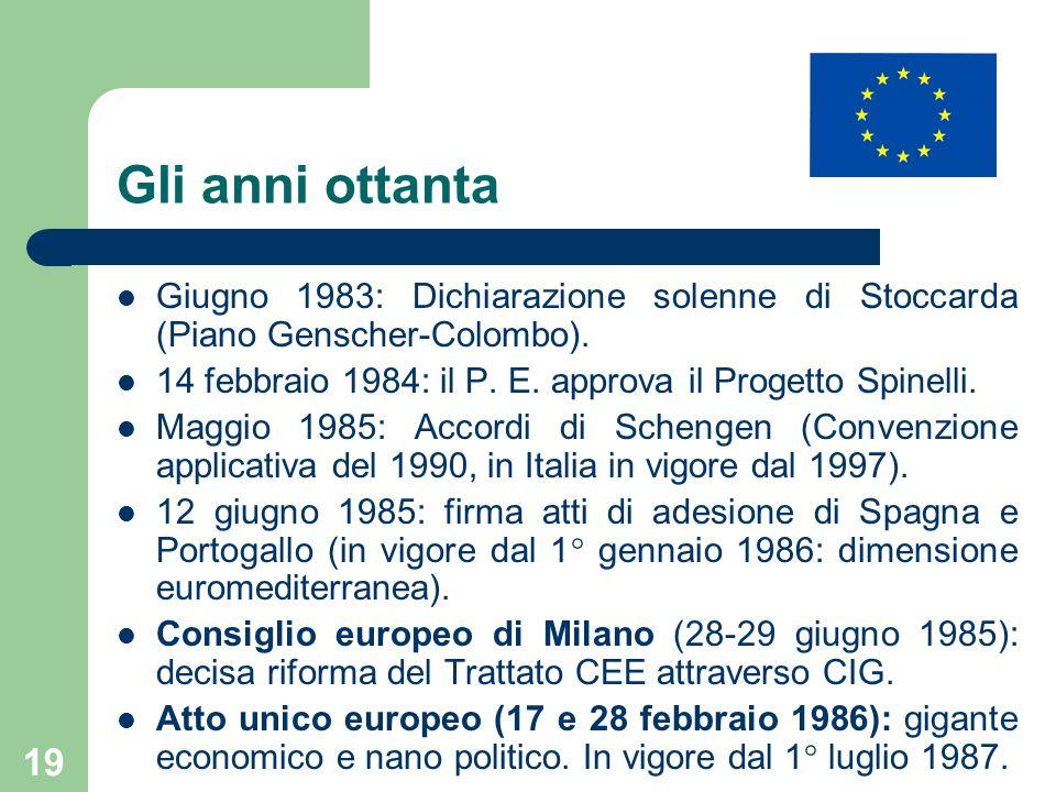 19 Gli anni ottanta Giugno 1983: Dichiarazione solenne di Stoccarda (Piano Genscher-Colombo). 14 febbraio 1984: il P. E. approva il Progetto Spinelli.