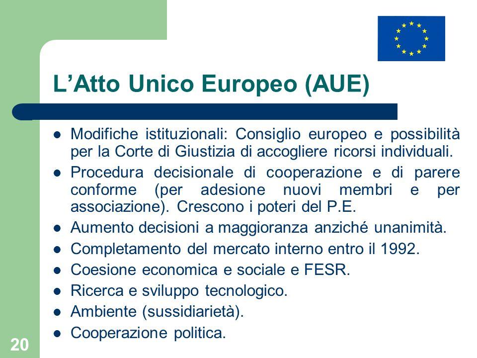 20 LAtto Unico Europeo (AUE) Modifiche istituzionali: Consiglio europeo e possibilità per la Corte di Giustizia di accogliere ricorsi individuali. Pro