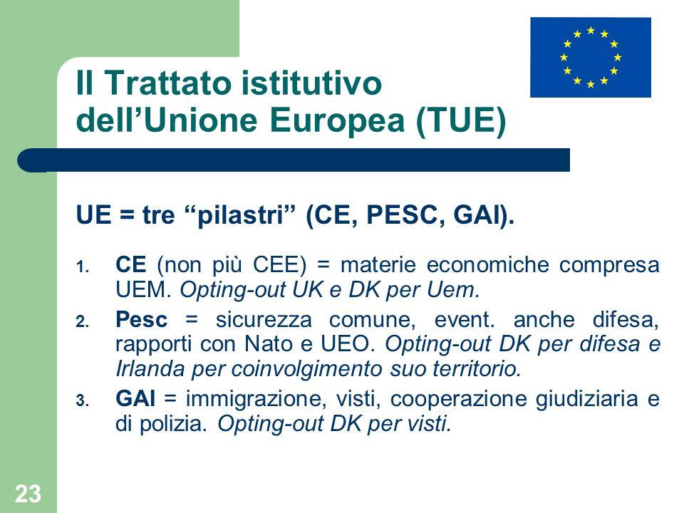 23 Il Trattato istitutivo dellUnione Europea (TUE) UE = tre pilastri (CE, PESC, GAI). 1. CE (non più CEE) = materie economiche compresa UEM. Opting-ou