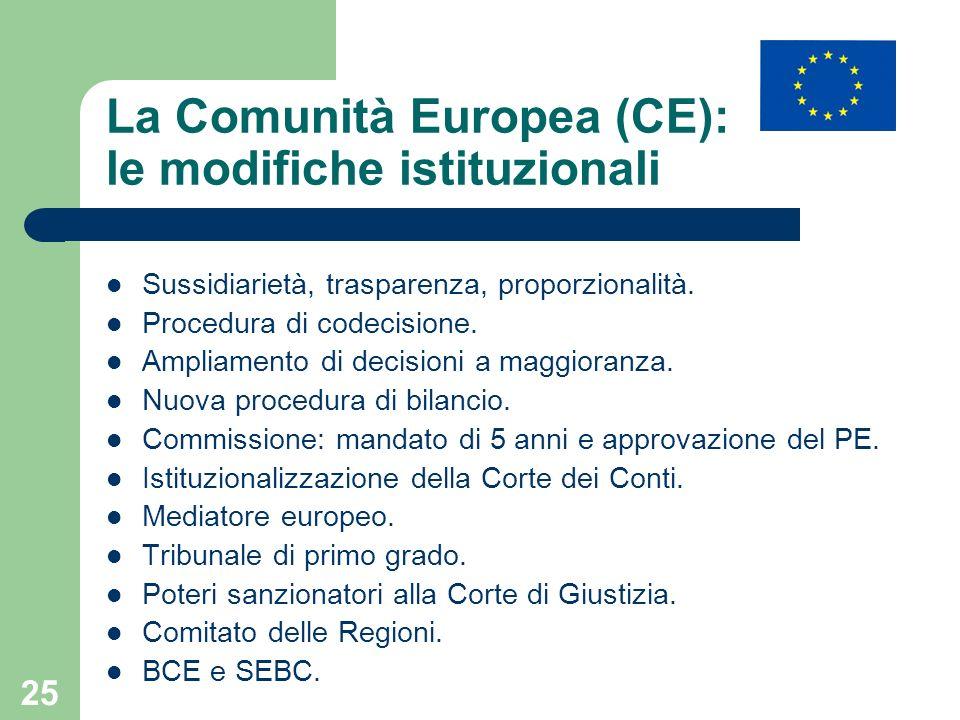 25 La Comunità Europea (CE): le modifiche istituzionali Sussidiarietà, trasparenza, proporzionalità.