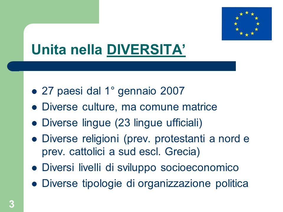 3 Unita nella DIVERSITA 27 paesi dal 1° gennaio 2007 Diverse culture, ma comune matrice Diverse lingue (23 lingue ufficiali) Diverse religioni (prev.