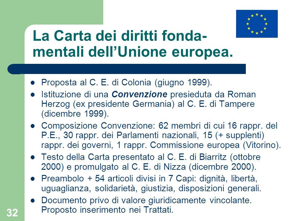 32 La Carta dei diritti fonda- mentali dellUnione europea. Proposta al C. E. di Colonia (giugno 1999). Istituzione di una Convenzione presieduta da Ro