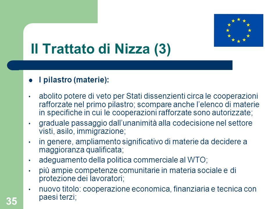 35 Il Trattato di Nizza (3) I pilastro (materie): abolito potere di veto per Stati dissenzienti circa le cooperazioni rafforzate nel primo pilastro; s