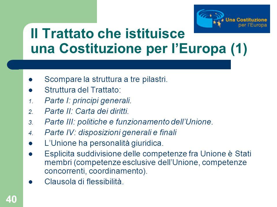 40 Il Trattato che istituisce una Costituzione per lEuropa (1) Scompare la struttura a tre pilastri. Struttura del Trattato: 1. Parte I: principi gene