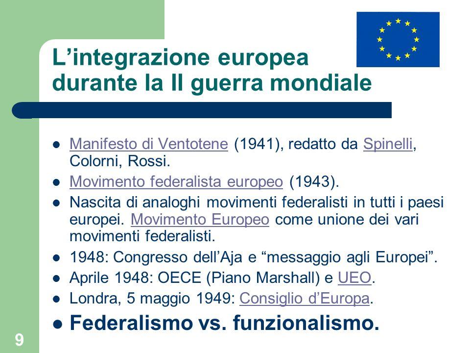9 Lintegrazione europea durante la II guerra mondiale Manifesto di Ventotene (1941), redatto da Spinelli, Colorni, Rossi.