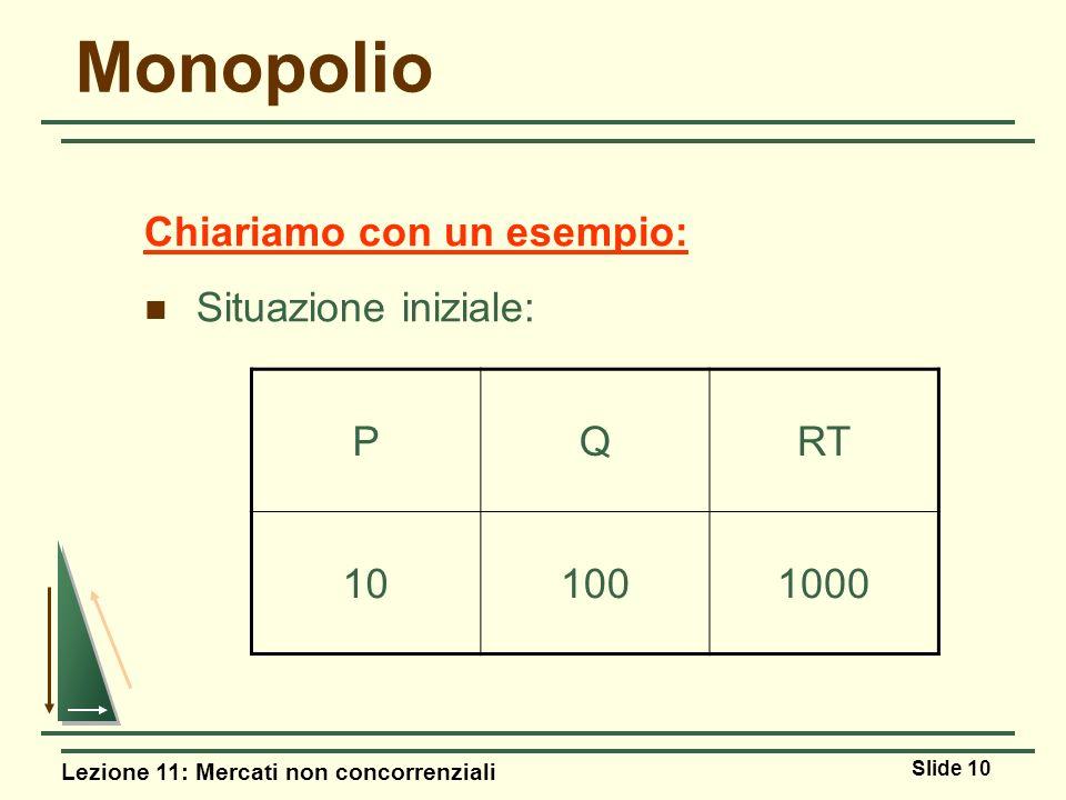 Lezione 11: Mercati non concorrenziali Slide 10 Monopolio Chiariamo con un esempio: Situazione iniziale: PQRT 101001000