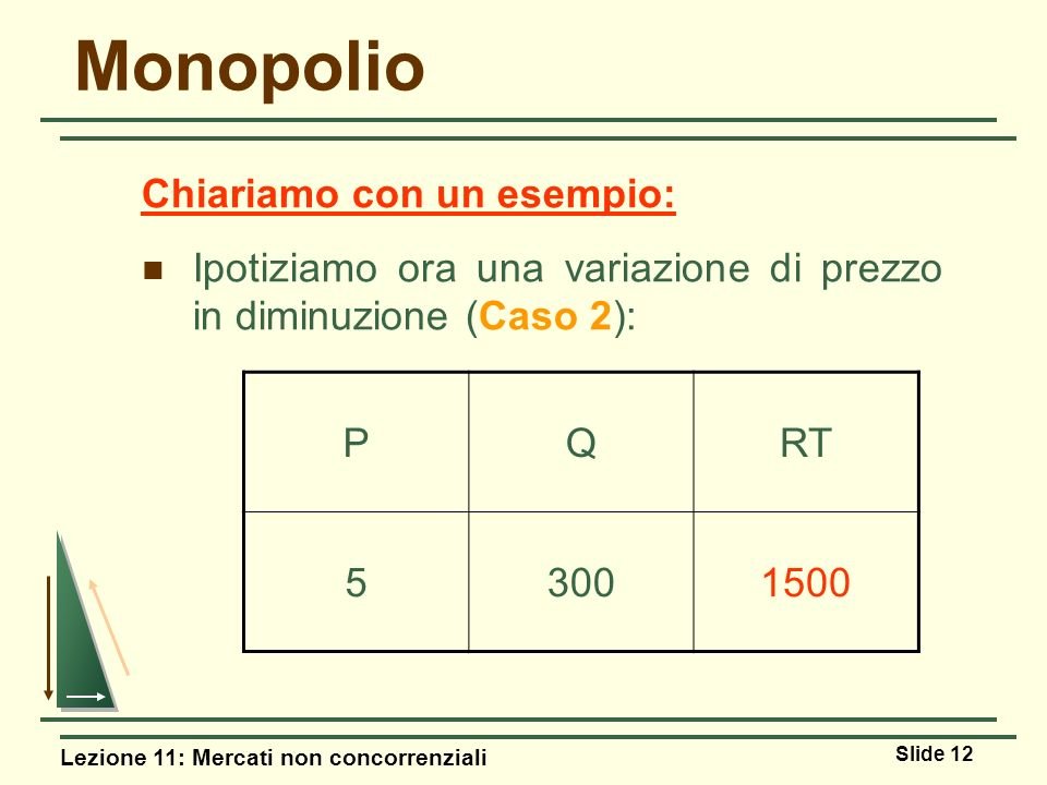 Lezione 11: Mercati non concorrenziali Slide 12 Monopolio Chiariamo con un esempio: Ipotiziamo ora una variazione di prezzo in diminuzione (Caso 2): P