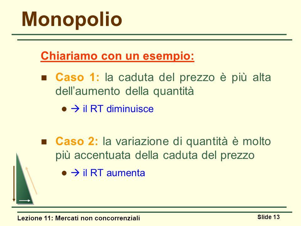 Lezione 11: Mercati non concorrenziali Slide 13 Monopolio Chiariamo con un esempio: Caso 1: la caduta del prezzo è più alta dellaumento della quantità