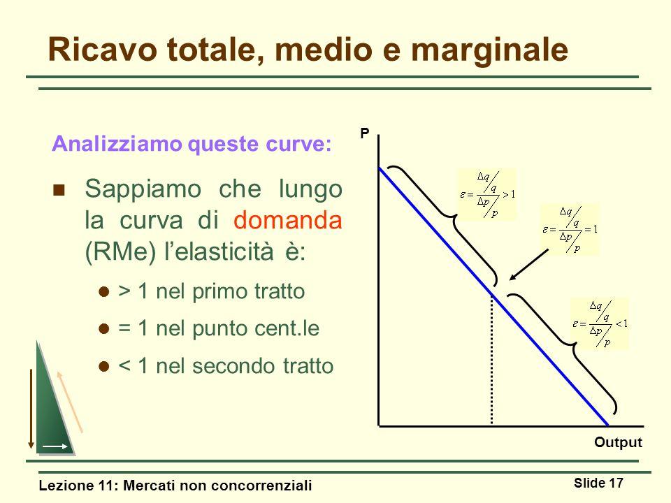 Lezione 11: Mercati non concorrenziali Slide 17 Ricavo totale, medio e marginale Analizziamo queste curve: Sappiamo che lungo la curva di domanda (RMe