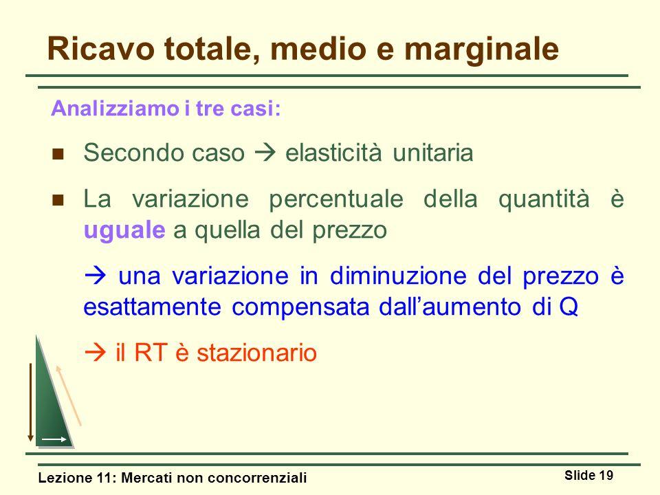 Lezione 11: Mercati non concorrenziali Slide 19 Analizziamo i tre casi: Secondo caso elasticità unitaria La variazione percentuale della quantità è ug