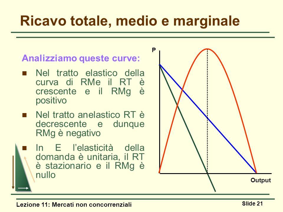 Lezione 11: Mercati non concorrenziali Slide 21 Ricavo totale, medio e marginale Analizziamo queste curve: Nel tratto elastico della curva di RMe il R