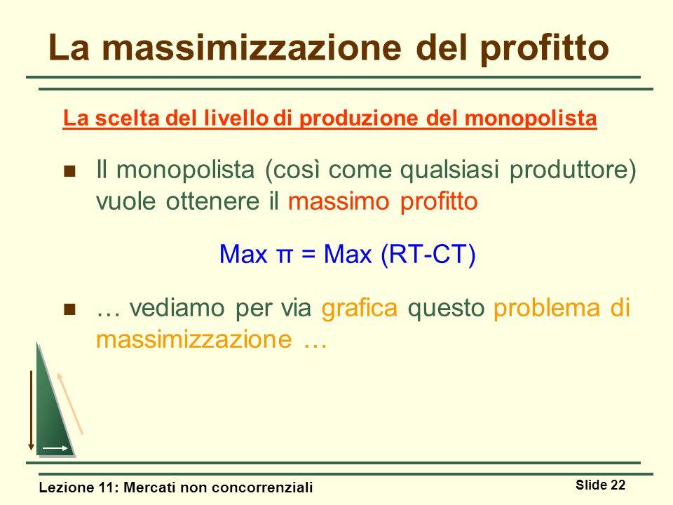 Lezione 11: Mercati non concorrenziali Slide 22 La massimizzazione del profitto La scelta del livello di produzione del monopolista Il monopolista (co