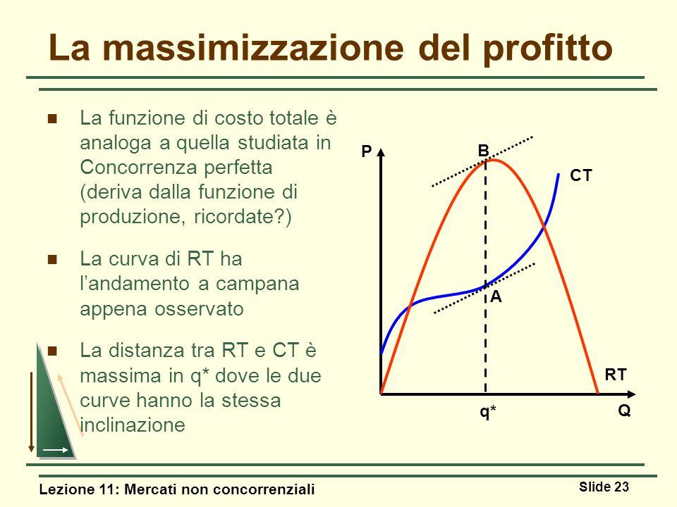 Lezione 11: Mercati non concorrenziali Slide 23 La massimizzazione del profitto La funzione di costo totale è analoga a quella studiata in Concorrenza