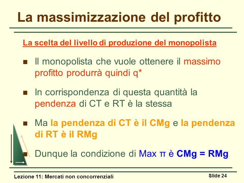 Lezione 11: Mercati non concorrenziali Slide 24 La massimizzazione del profitto La scelta del livello di produzione del monopolista Il monopolista che