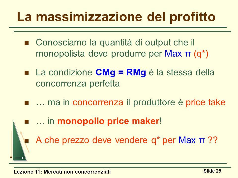 Lezione 11: Mercati non concorrenziali Slide 25 La massimizzazione del profitto Conosciamo la quantità di output che il monopolista deve produrre per