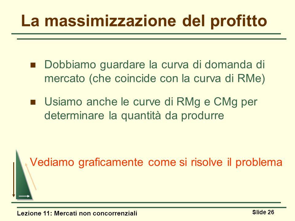 Lezione 11: Mercati non concorrenziali Slide 26 La massimizzazione del profitto Dobbiamo guardare la curva di domanda di mercato (che coincide con la