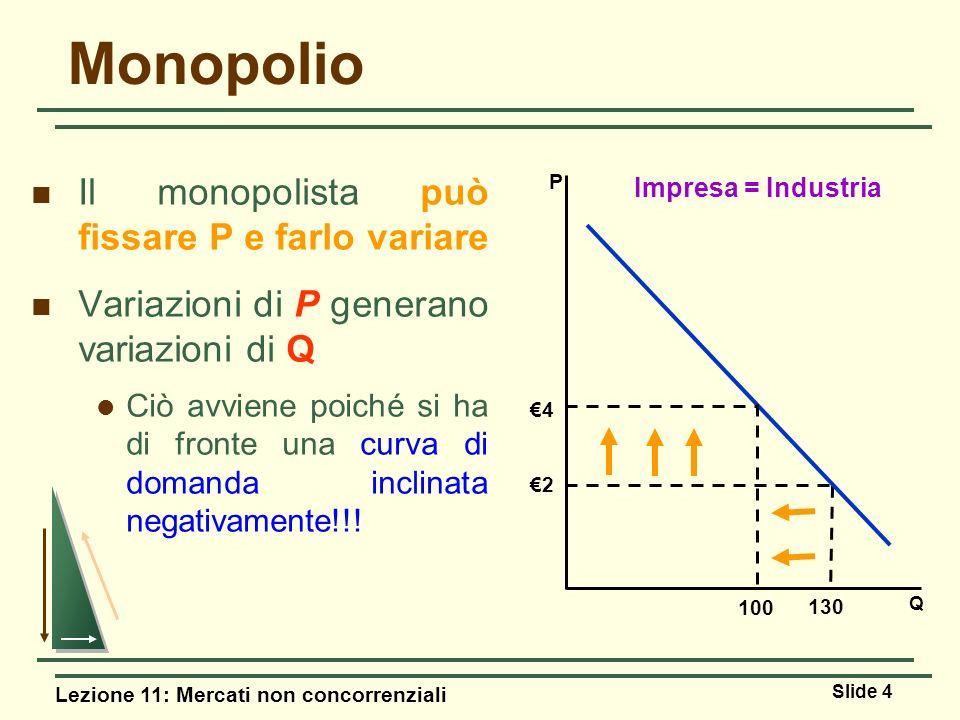 Lezione 11: Mercati non concorrenziali Slide 4 Monopolio Il monopolista può fissare P e farlo variare Variazioni di P generano variazioni di Q Ciò avv