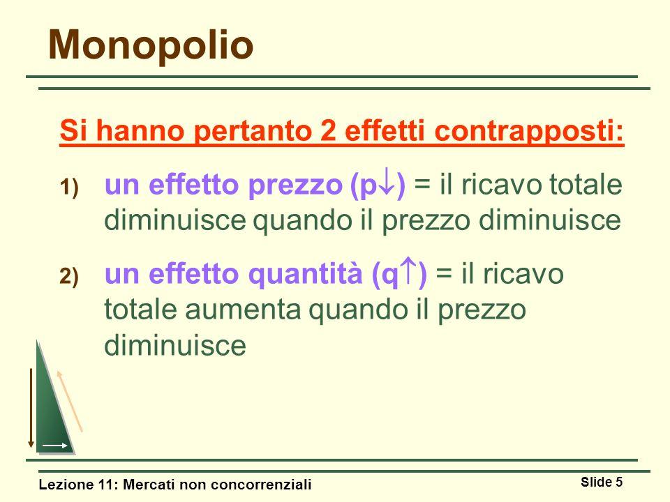 Lezione 11: Mercati non concorrenziali Slide 5 Monopolio Si hanno pertanto 2 effetti contrapposti: 1) un effetto prezzo (p ) = il ricavo totale diminu