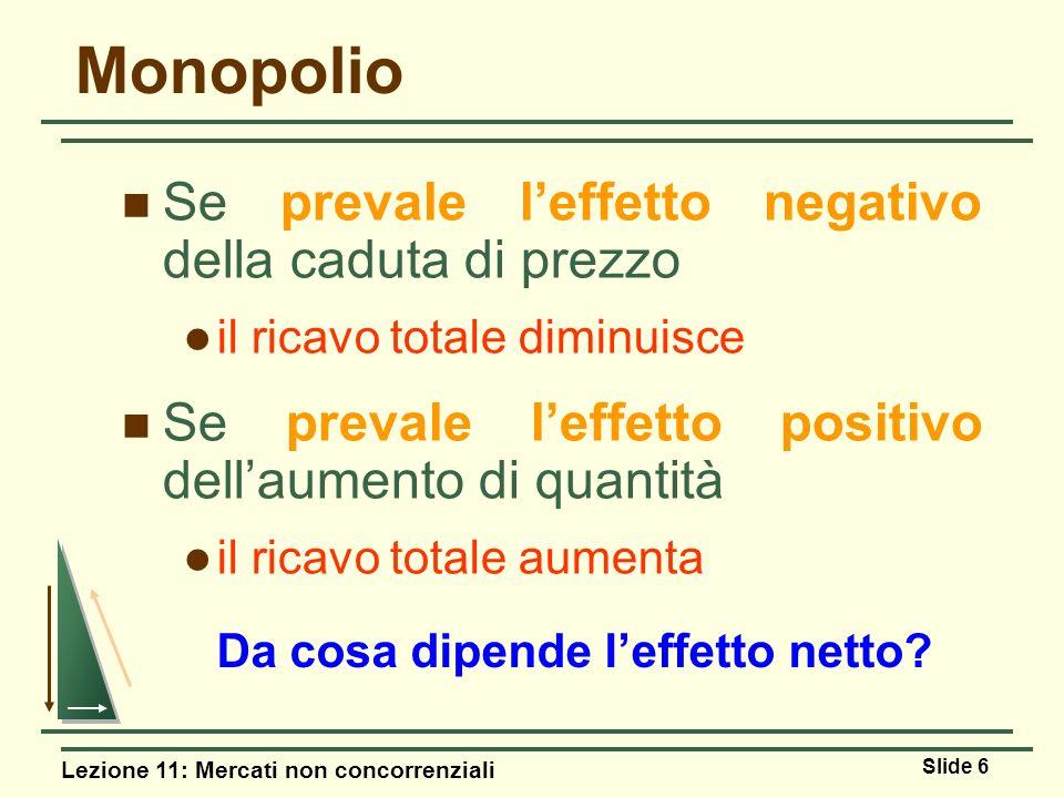 Lezione 11: Mercati non concorrenziali Slide 6 Monopolio Se prevale leffetto negativo della caduta di prezzo il ricavo totale diminuisce Se prevale le