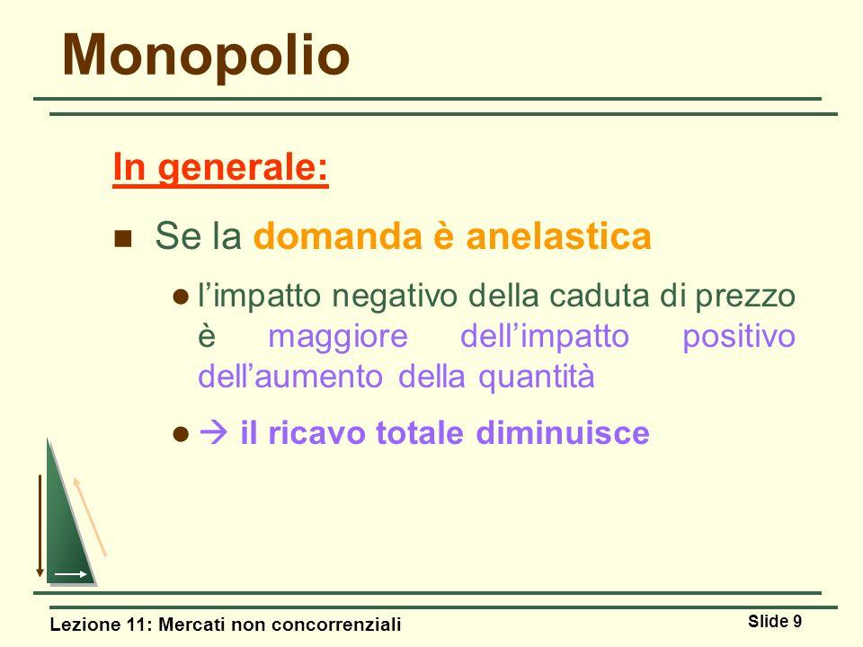 Lezione 11: Mercati non concorrenziali Slide 9 Monopolio In generale: Se la domanda è anelastica limpatto negativo della caduta di prezzo è maggiore d