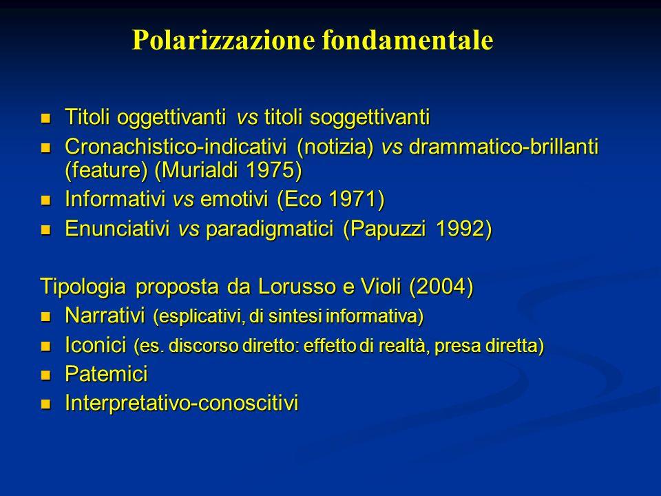 Titoli oggettivanti vs titoli soggettivanti Titoli oggettivanti vs titoli soggettivanti Cronachistico-indicativi (notizia) vs drammatico-brillanti (fe