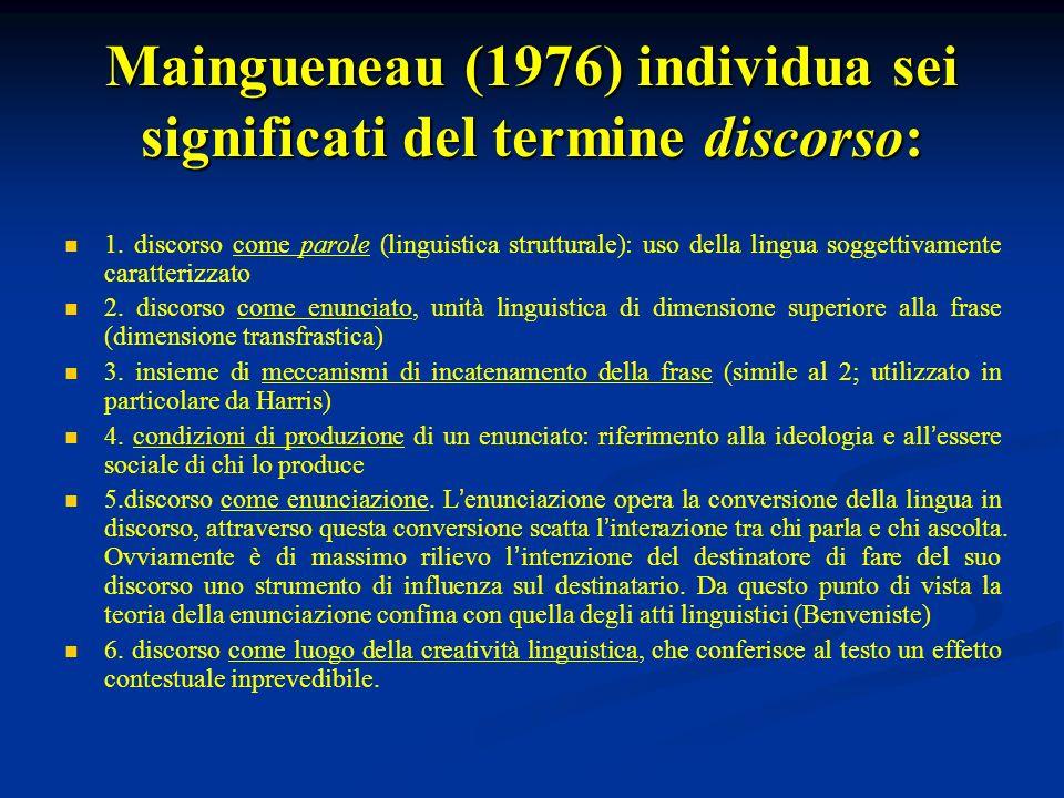 Maingueneau (1976) individua sei significati del termine discorso: 1. discorso come parole (linguistica strutturale): uso della lingua soggettivamente