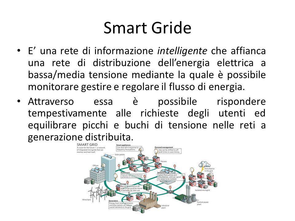 Smart Gride E una rete di informazione intelligente che affianca una rete di distribuzione dellenergia elettrica a bassa/media tensione mediante la qu