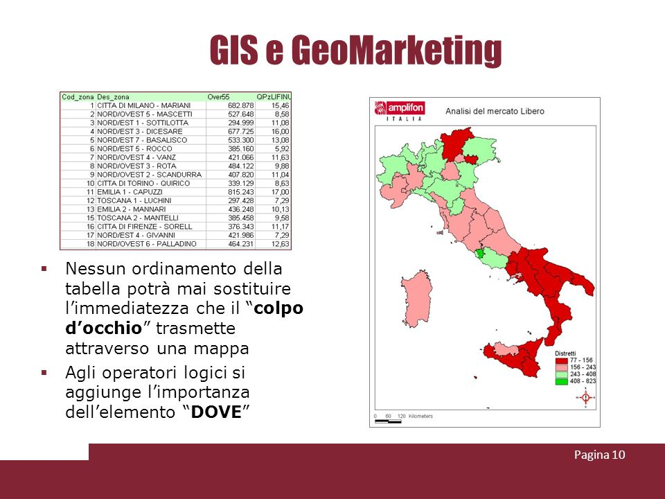 GIS e GeoMarketing Nessun ordinamento della tabella potrà mai sostituire limmediatezza che il colpo docchio trasmette attraverso una mappa Agli operatori logici si aggiunge limportanza dellelemento DOVE Pagina 10