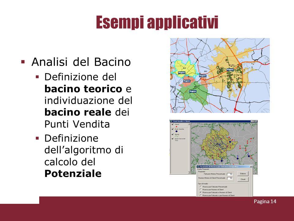 Esempi applicativi Analisi del Bacino Definizione del bacino teorico e individuazione del bacino reale dei Punti Vendita Definizione dellalgoritmo di calcolo del Potenziale Pagina 14