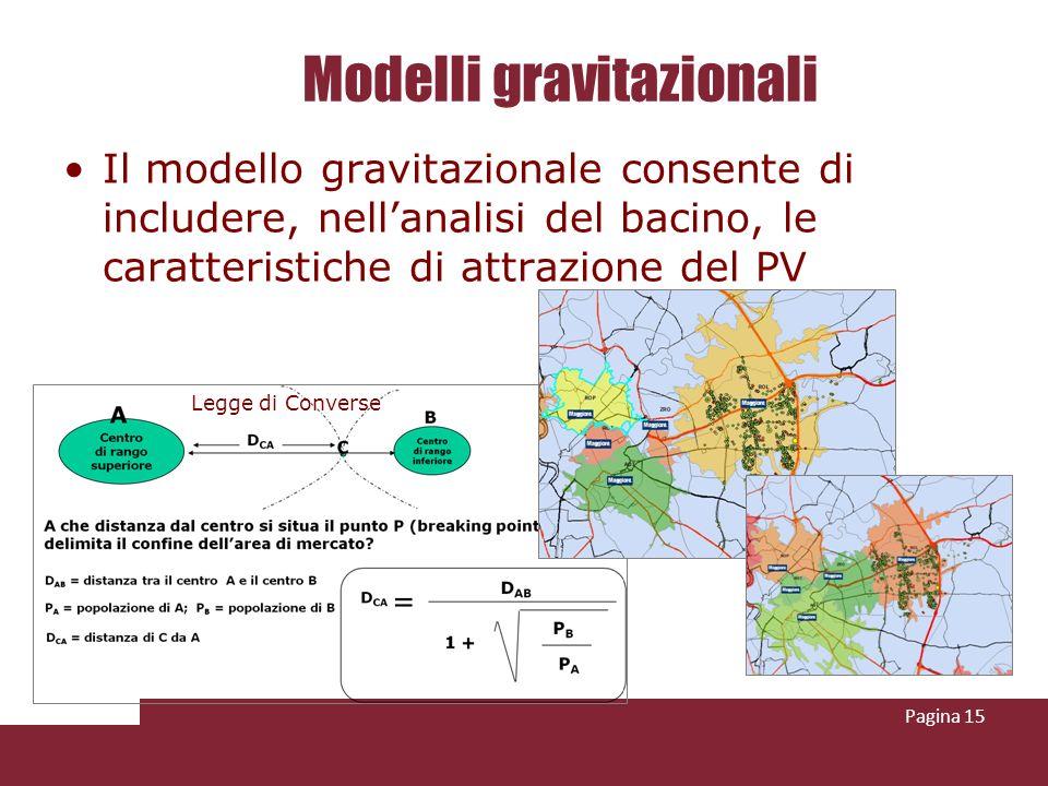 Modelli gravitazionali Il modello gravitazionale consente di includere, nellanalisi del bacino, le caratteristiche di attrazione del PV Legge di Converse Pagina 15
