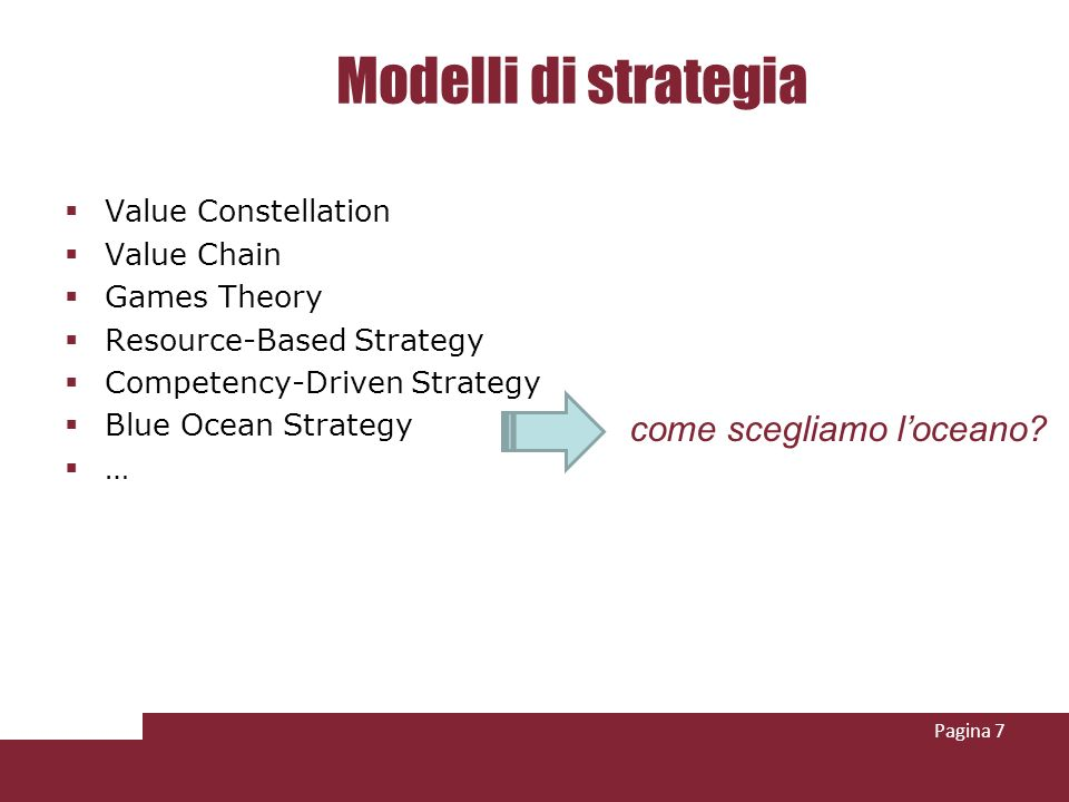 Modelli di strategia Value Constellation Value Chain Games Theory Resource-Based Strategy Competency-Driven Strategy Blue Ocean Strategy … come scegliamo loceano.
