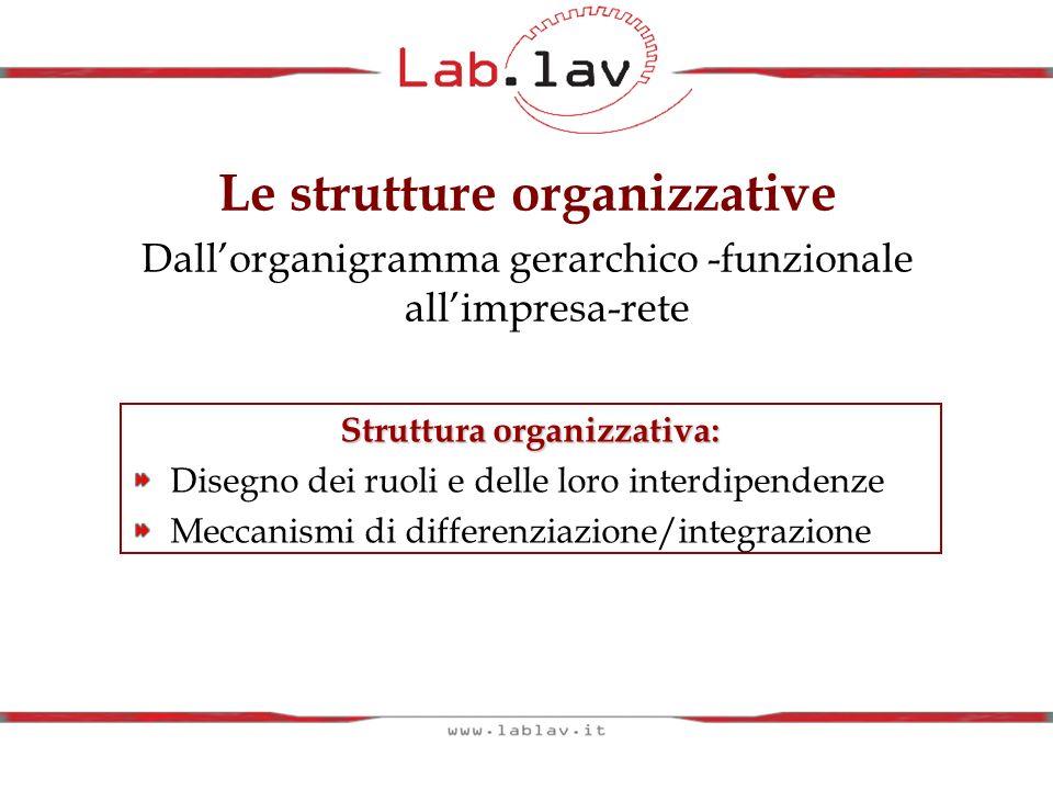 Relativizzazione del modello unico: contingenze e pluralità di logiche organizzative one best way Il taylorismo aveva ipotizzato lesistenza di un modello universale e ottimale di organizzazione ( one best way ) La struttura di unimpresa non è fissa ma varia in funzione di diverse contingenze (variabili) che corrispondono a diversi modelli organizzativi
