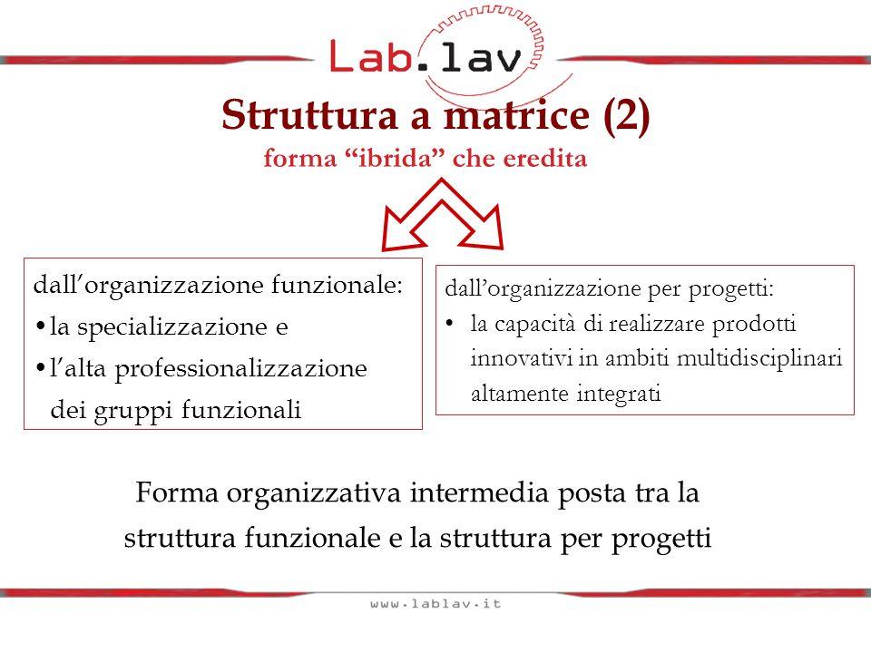Struttura a matrice (2) dallorganizzazione funzionale: la specializzazione e lalta professionalizzazione dei gruppi funzionali dallorganizzazione per