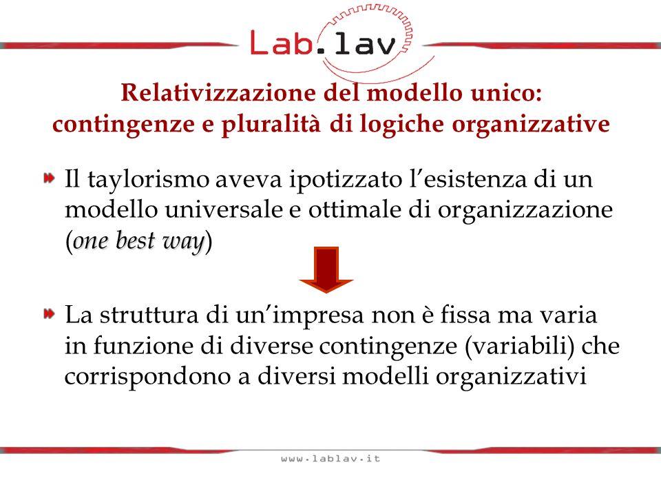 Relativizzazione del modello unico: contingenze e pluralità di logiche organizzative one best way Il taylorismo aveva ipotizzato lesistenza di un mode