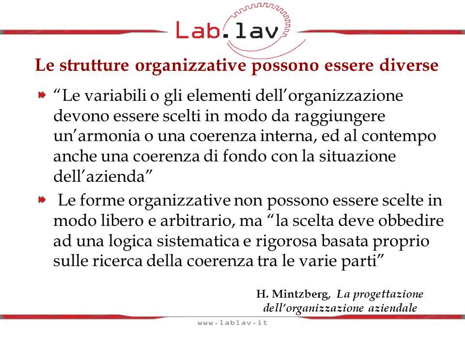 Le strutture organizzative possono essere diverse Le variabili o gli elementi dellorganizzazione devono essere scelti in modo da raggiungere unarmonia